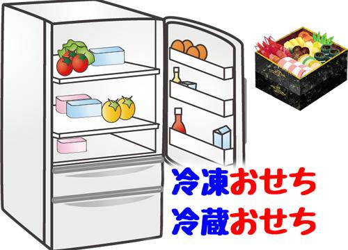 冷凍おせちか冷蔵おせちかを決める。