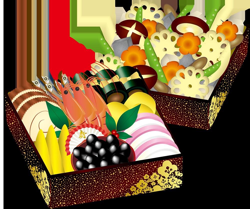 (4)おせち料理のレンコンの意味とは?